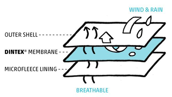 Wildebeest 全天候防水透氣外套